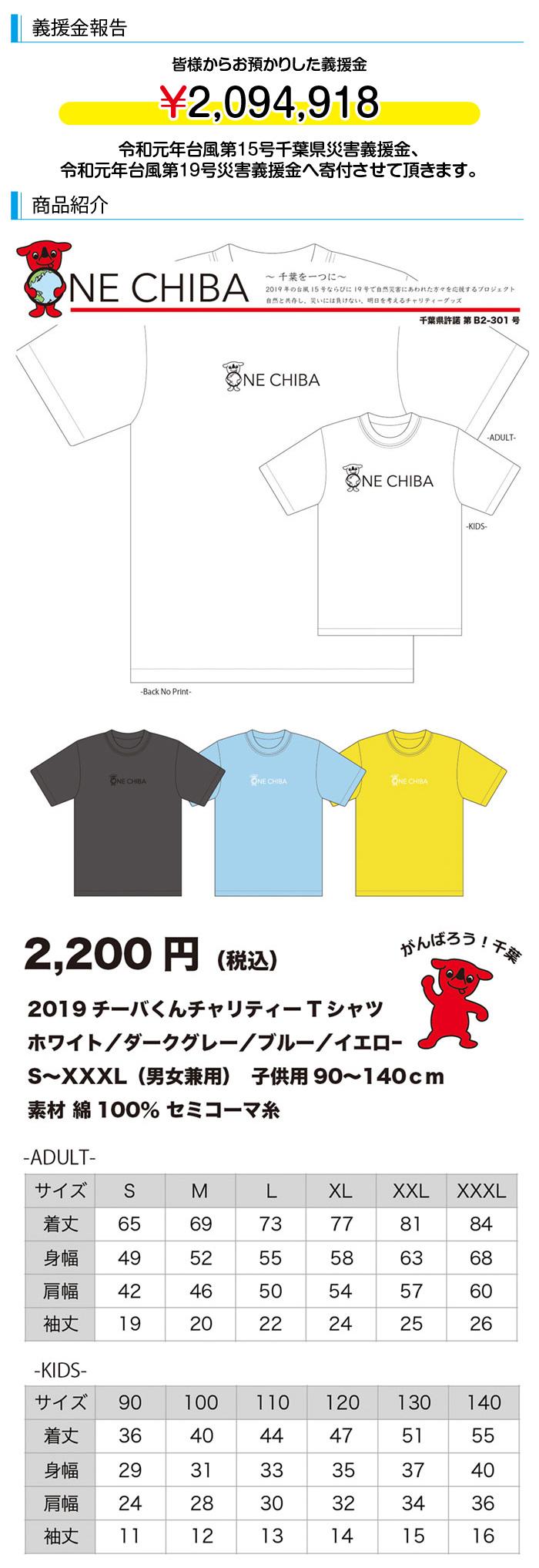 台風19号チャリTシャツ金額20200131
